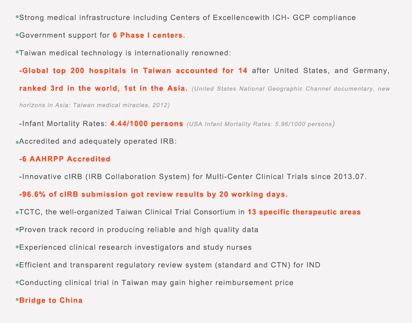 Taiwan_clinical_research_facts