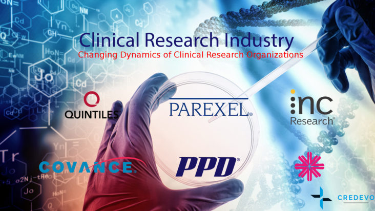changing_dynamics_clinical_research_organizations_credevo