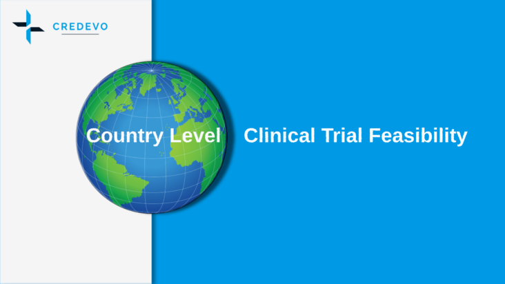 Country-level clinical trial feasibility